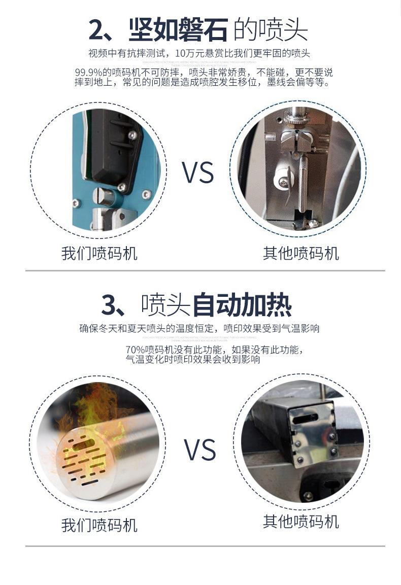 东晖DH680供应河南郑州周口亳州阜阳申瓯喷码机食品包装袋打码机示例图11