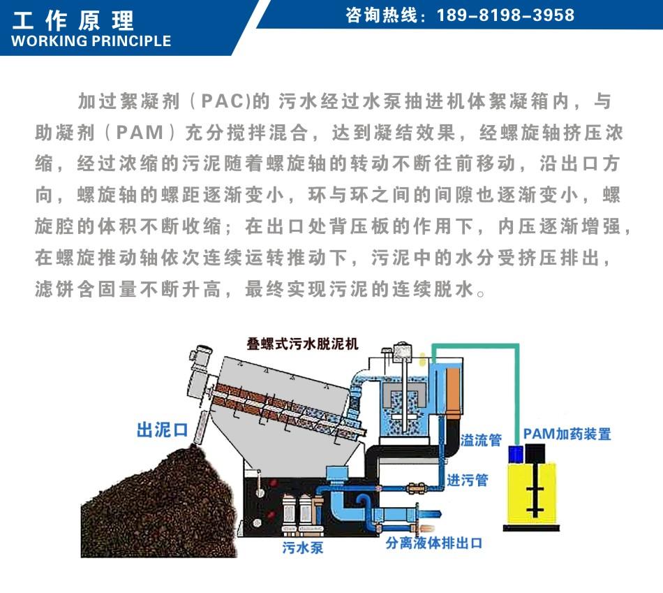 四川叠螺式污泥脱水机 污泥脱水设备 专业处理污泥脱水示例图3