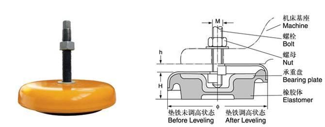 s83可调垫铁 机床调整垫脚 佳鑫减震防震垫铁示例图17