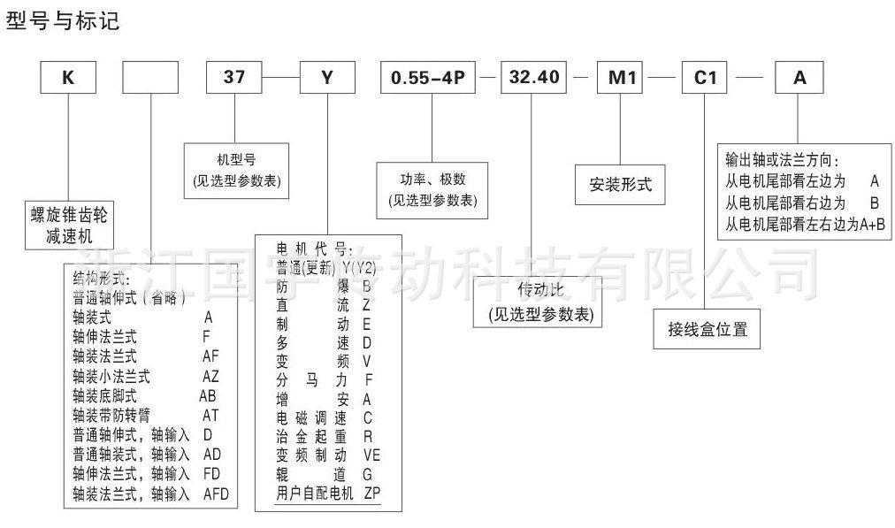 供应MJAT37减速机齿轮减速器变速机源头工厂示例图2