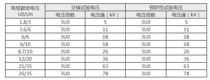 80KV超低频高压发生器|超低频耐压仪|0.1Hz超低频高压发生器|程控超低频高压发生器|超低频交流耐压装置-扬州苏电示例图6