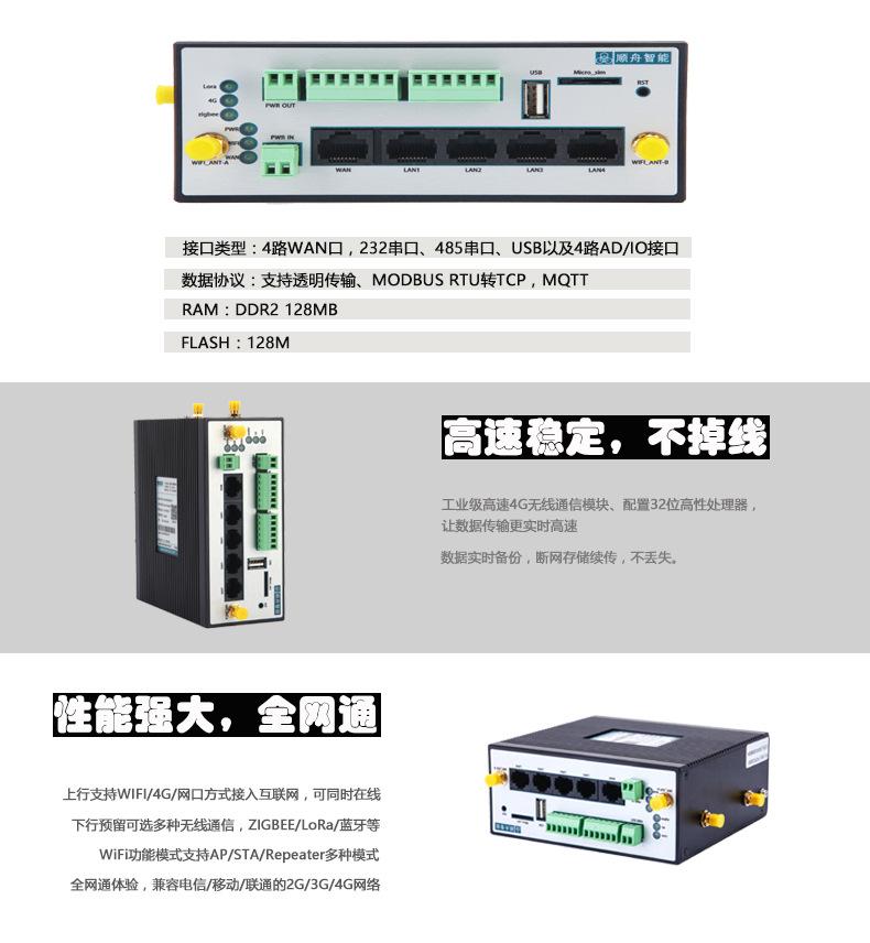工业以太网网关 iot物联网平台搭建网关 长距离稳定数据传输示例图4