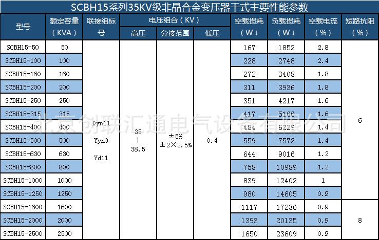 非晶合金干式变压器 SCBH15-400kva非晶合金干式变压器价格-创联汇通示例图9