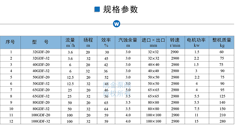 皖金氟塑料管道泵,50GD-20F型防腐蝕耐酸堿立式管道泵,化工泵襯四氟離心泵,工業增壓泵生產廠家示例圖15