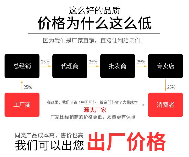 厂家直销 集装箱房 住人箱房 集装箱批发 集装箱厂家示例图12