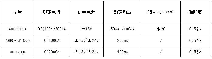 安科瑞AHKC-H 大<strong><strong><strong><strong><strong><strong>电流霍尔传感器</strong></strong></strong></strong></strong></strong> 输出5V/4V 孔径82*32 高精度抗干扰示例图5