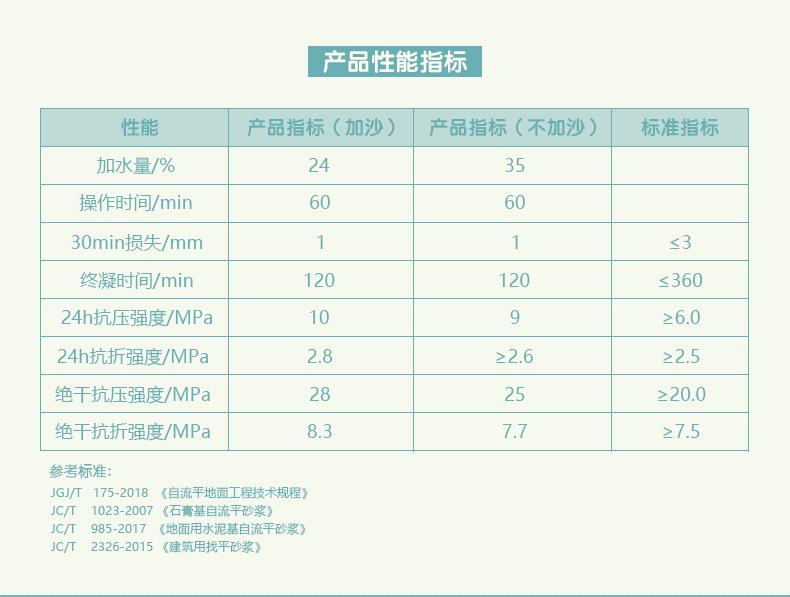 石膏基自流平 自流平地面找平石膏 湖北生产厂家示例图5