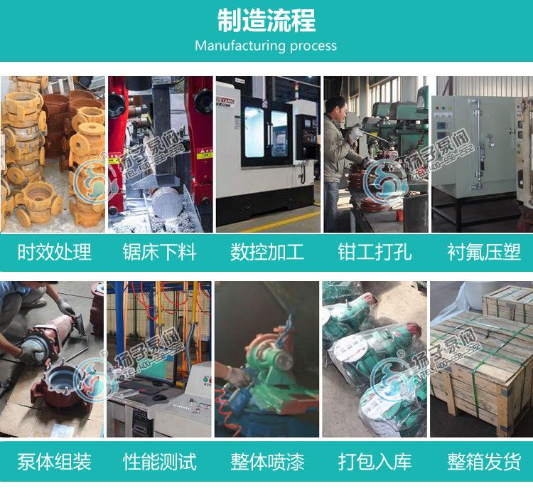 厂家热销 CQ系列耐腐蚀磁力泵 65CQ-32 不锈钢磁力泵 304材质示例图12