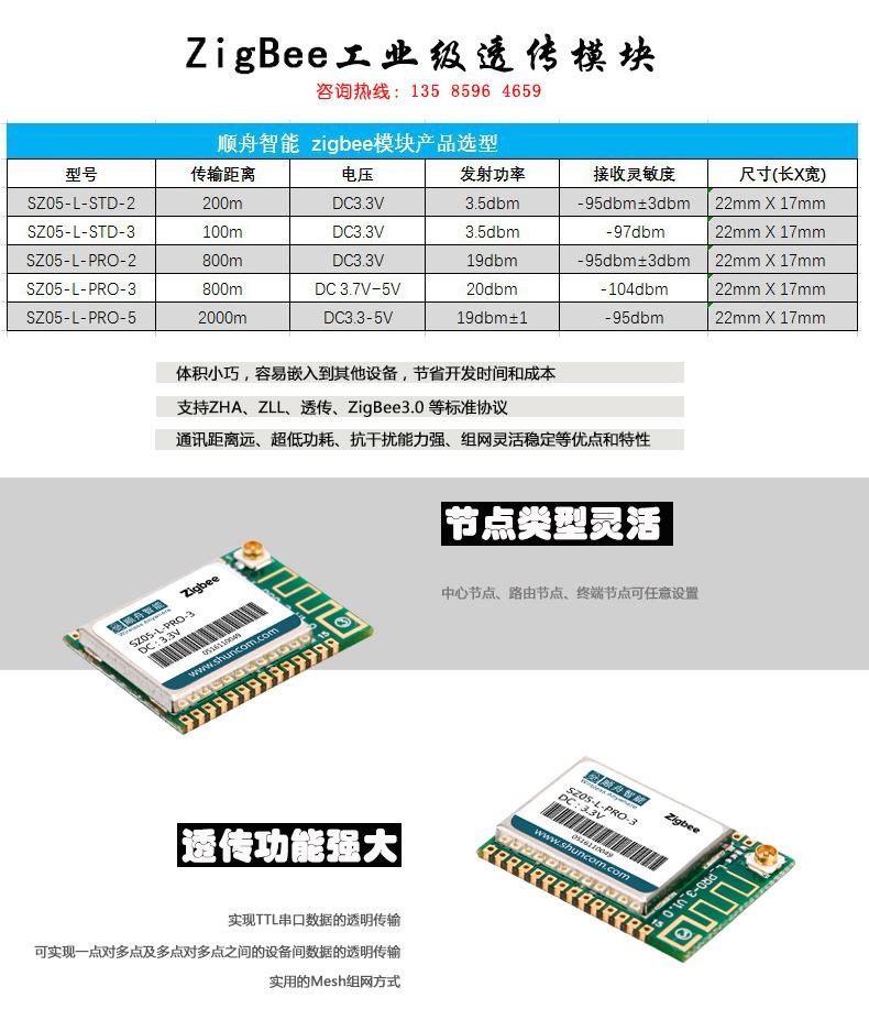 串口数据透传收发TTL电路模块 工业数据采集通信模块 低功耗模块示例图3
