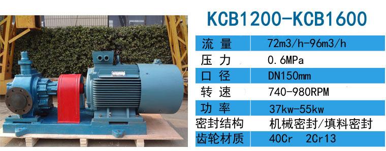 供应KCB2500输油泵泵内部件采用输送介质润滑-远东泵业示例图6