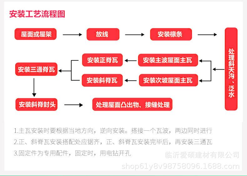 廠家直銷 東營合成樹脂瓦 平改坡裝飾瓦 屋頂瓦 別墅瓦示例圖1