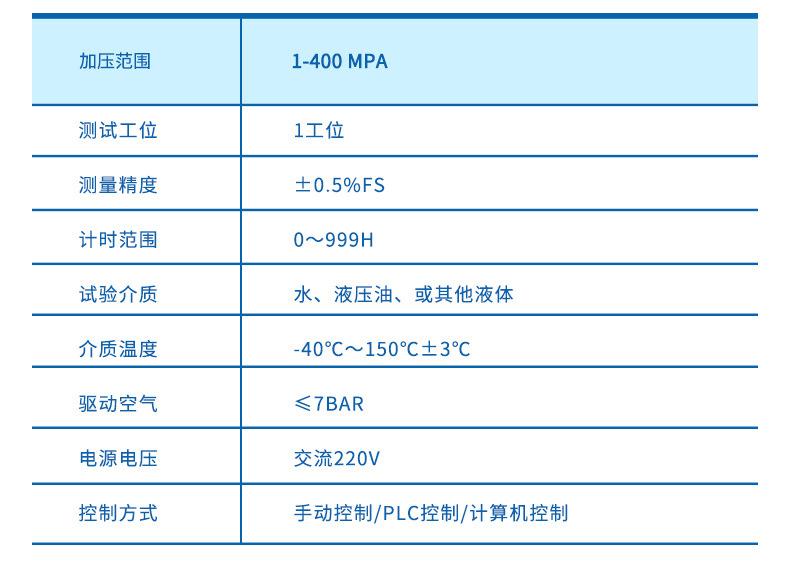 厂家供应 量大从优 爆破试验机 爆破强度检测设备 水压试验机示例图5