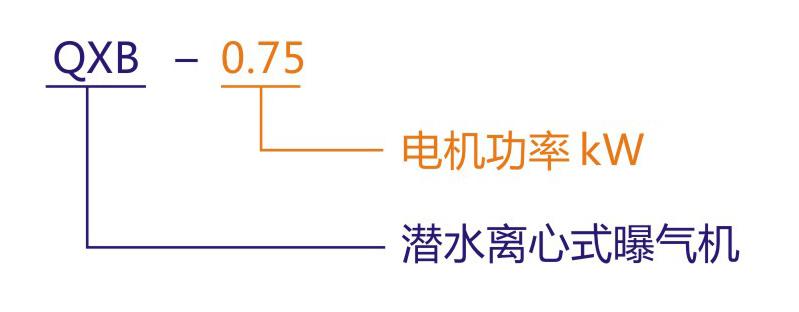 南京兰江QFB3浮筒式离心曝气机价格示例图4