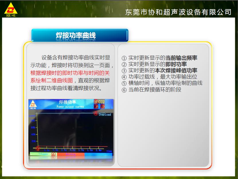 PP料超声波机系列 无纺尼龙布防气密焊接 自动追频超声波焊接机示例图22