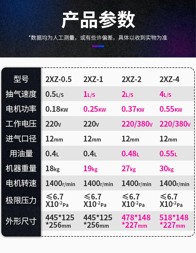 上海泓冠 2XZ-2 旋片式真空泵 实验室旋片式真空泵 真空机厂家示例图6