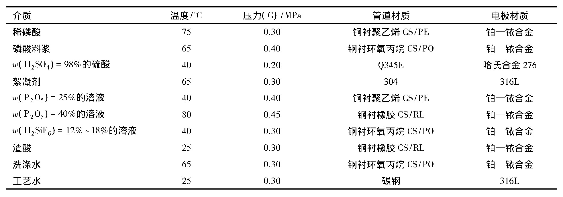 防腐电磁贝博app手机版 湿法 装置电磁贝博app手机版厂家示例图5