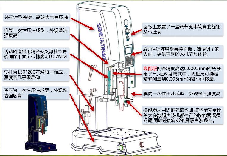 昆山超声波焊接机 防水防气密技术 PP料气密焊接龙布协和超声波机示例图17