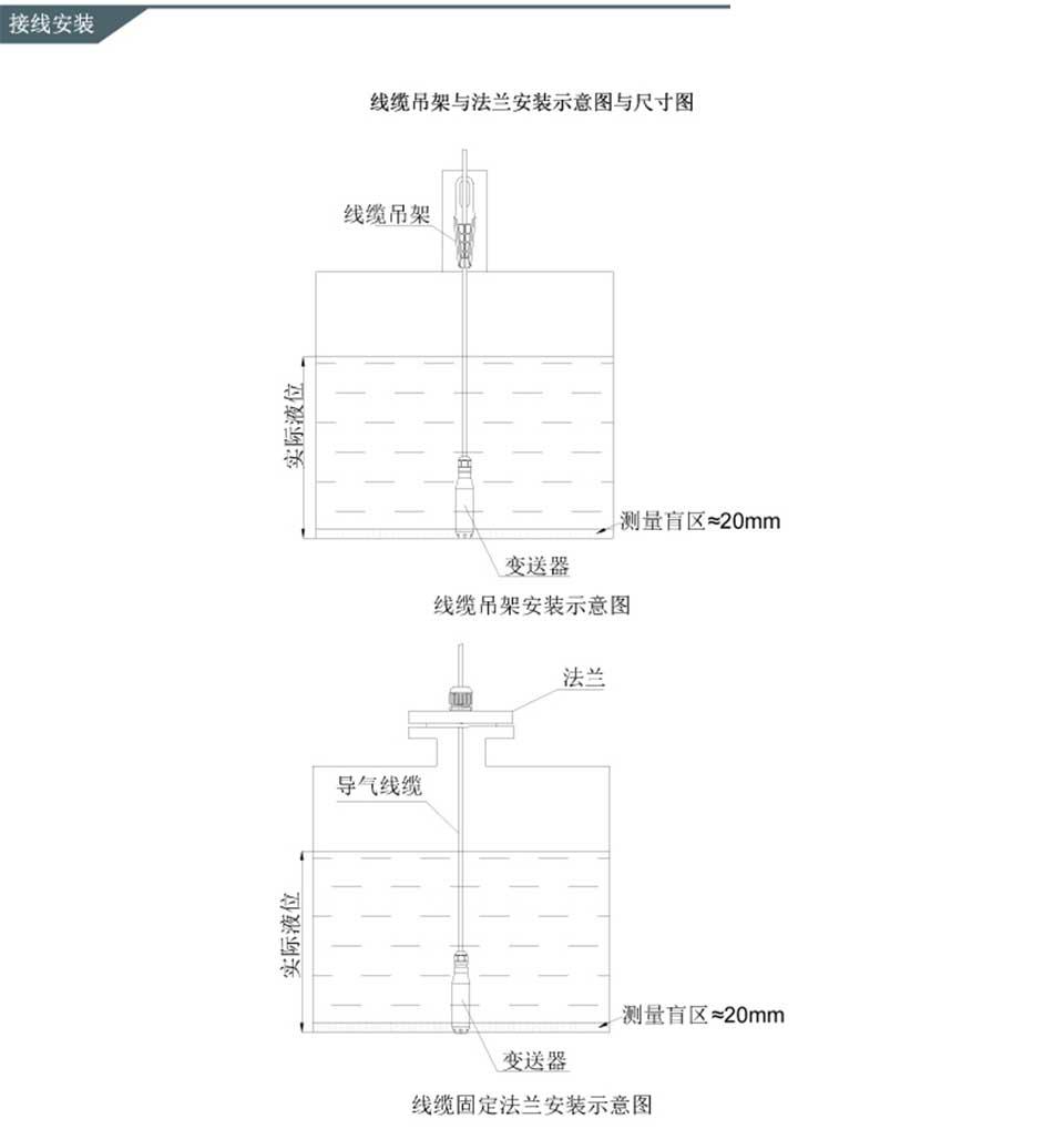 水池液位变送器 消防水池 循环水池 蓄水池 污水池 水位传感器 水池水位控制器示例图6