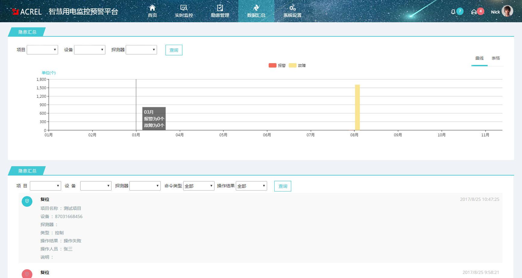 安科瑞AcrelCloud-6000智慧消防 安全用電管理云平臺 智慧用電監控預警平臺示例圖12