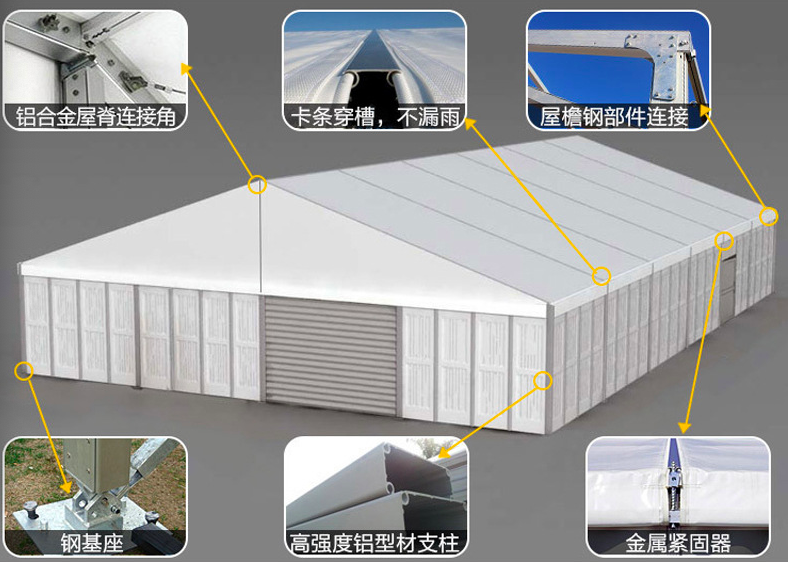 室外帐篷租赁,上海帐篷租赁公司,户外雨蓬示例图3