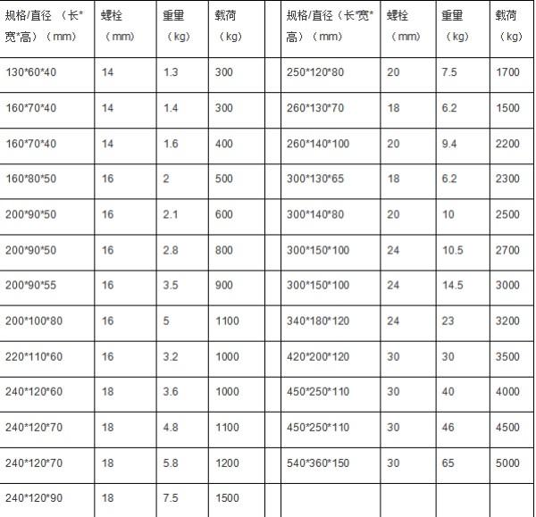 佳鑫量具厂家直销 调整垫铁 数控<a href=