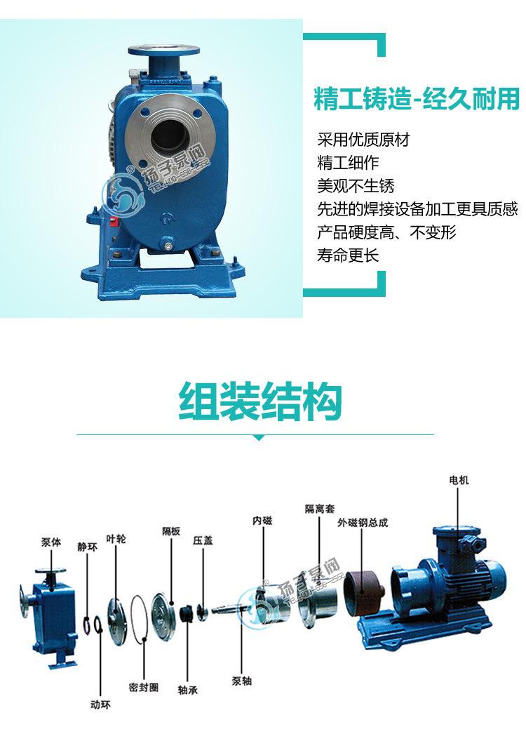 ZCQ25-20-115不锈钢自吸式泵力泵 卧式磁力驱动泵 无泄露磁力泵示例图8