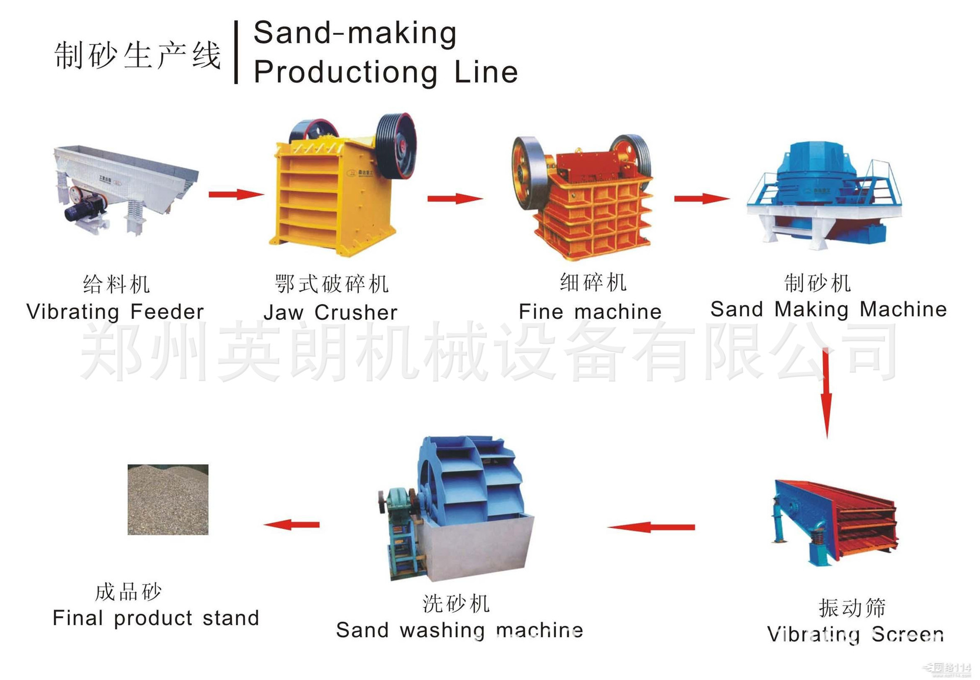 优质砂石骨料生产线 方解石制沙生产线 风化砂石破碎生产线流程示例图12