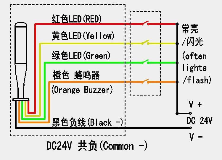 折叠三色棒球灯 led三色报警 机床信号警示灯 数控车床三色灯  昊旭三色灯红黄绿示例图2