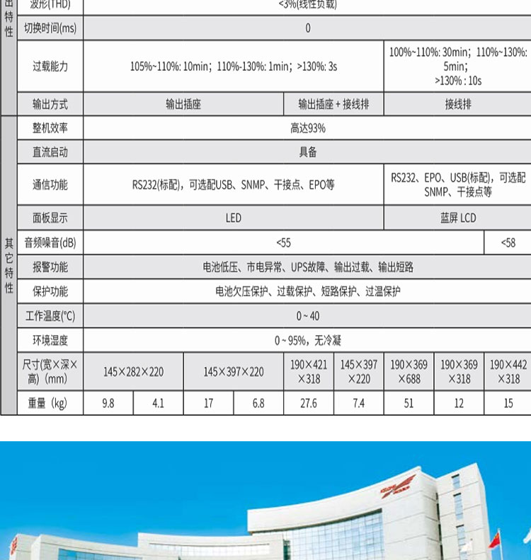 科华YTR1110 UPS不间断电源 10KVA/8KW 在线式高频电源长机外接蓄电池 科华UPS电源YTR1110长示例图3