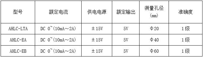 安科瑞AHKC-H 大<strong><strong><strong><strong><strong><strong>电流霍尔传感器</strong></strong></strong></strong></strong></strong> 输出5V/4V 孔径82*32 高精度抗干扰示例图6
