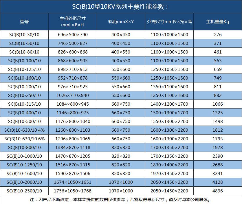 scb10干式变压器厂家 干式变压器scb10-100kva价格 -创联汇通示例图10