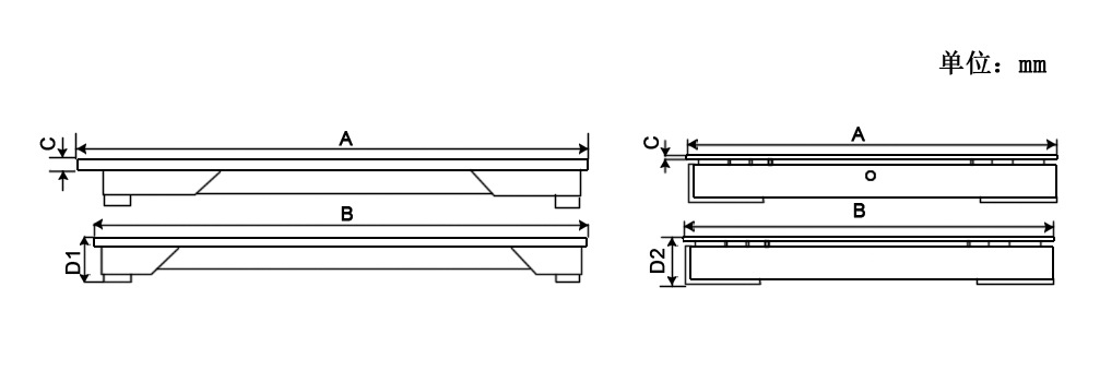 赞维 本安型防爆小地磅3t1.21.5m不锈钢电子地磅1t防爆电子平台秤 304不锈钢地上衡地中衡示例图1