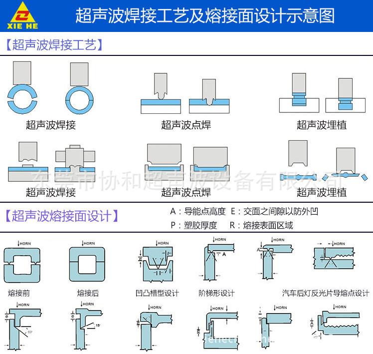 大功率超声波机 大型塑胶焊接 自带隔音罩6千W超声波焊接机示例图15