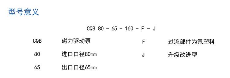 CQB-F氟塑料磁力泵 耐腐蝕磁力泵廠家 防腐襯氟泵 臥式磁力泵 氫氧化鈉泵 氨水泵乙醇輸送泵示例圖6
