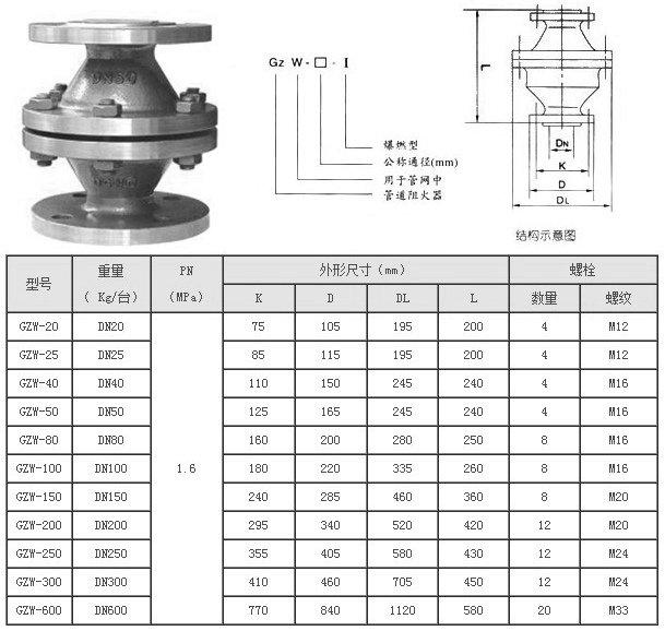 阻爆燃型管道阻火器  GZW-1管道阻火器 上海阻火器品牌示例图3
