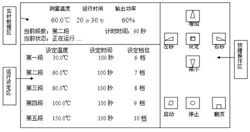 手机验证领取28彩金 MCR-3 微波化学反应器 微波合成萃取仪 实验室 萃取反应工作器示例图6