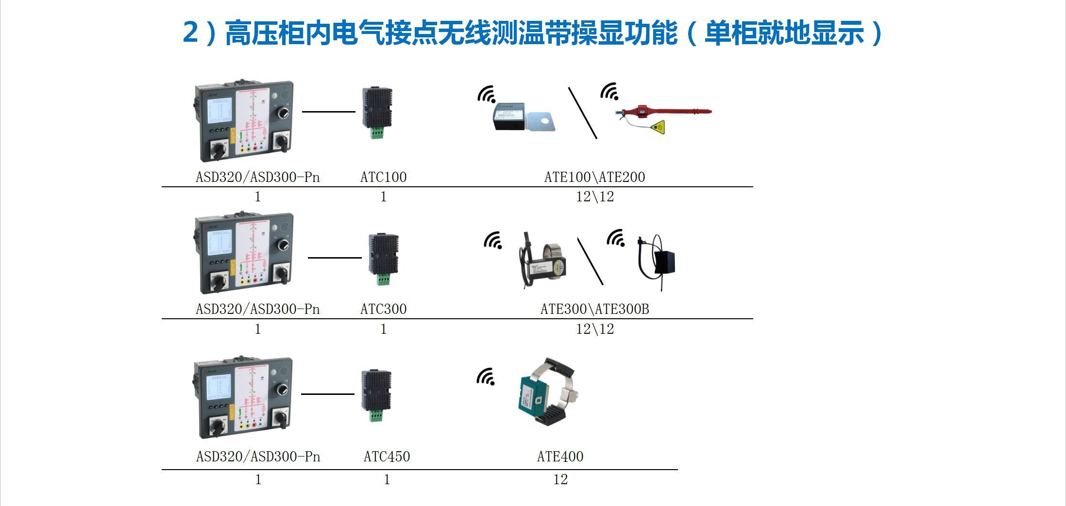 安科瑞在线测温传感器ATE100 螺栓式无线测温传感器  电池有源测温传感器   螺栓固定  采样周期25S示例图9