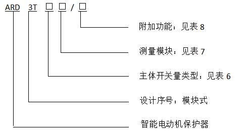 断相保护电动机保护器 安科瑞ARD2-5 马达保护器 启停过载超时低压示例图13