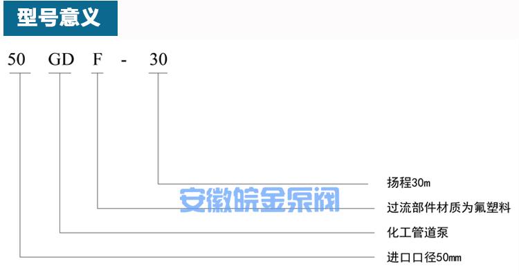氟塑料管道泵GDF型 防腐蝕耐酸堿立式化工泵 襯四氟離心工業增壓泵示例圖5