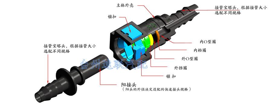 9.49 接 胶管内径 9.5  通用汽车维修改装 油管快速连接接头示例图1