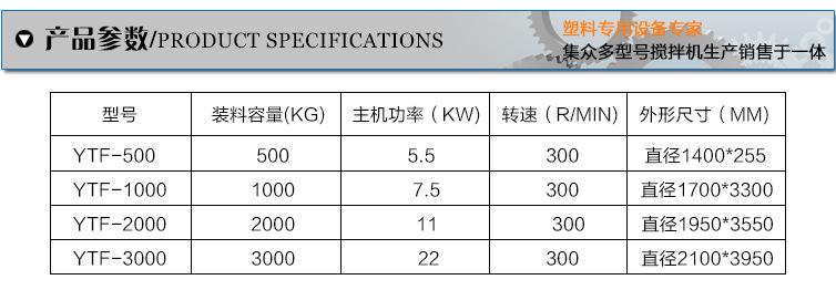 立式搅拌机厂家 塑料混料机直供 粉料混合机 材质可安客户要求定示例图28