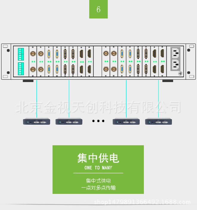 DVI光端机DVI光端机带环出DVI+音频+数据光端机示例图8