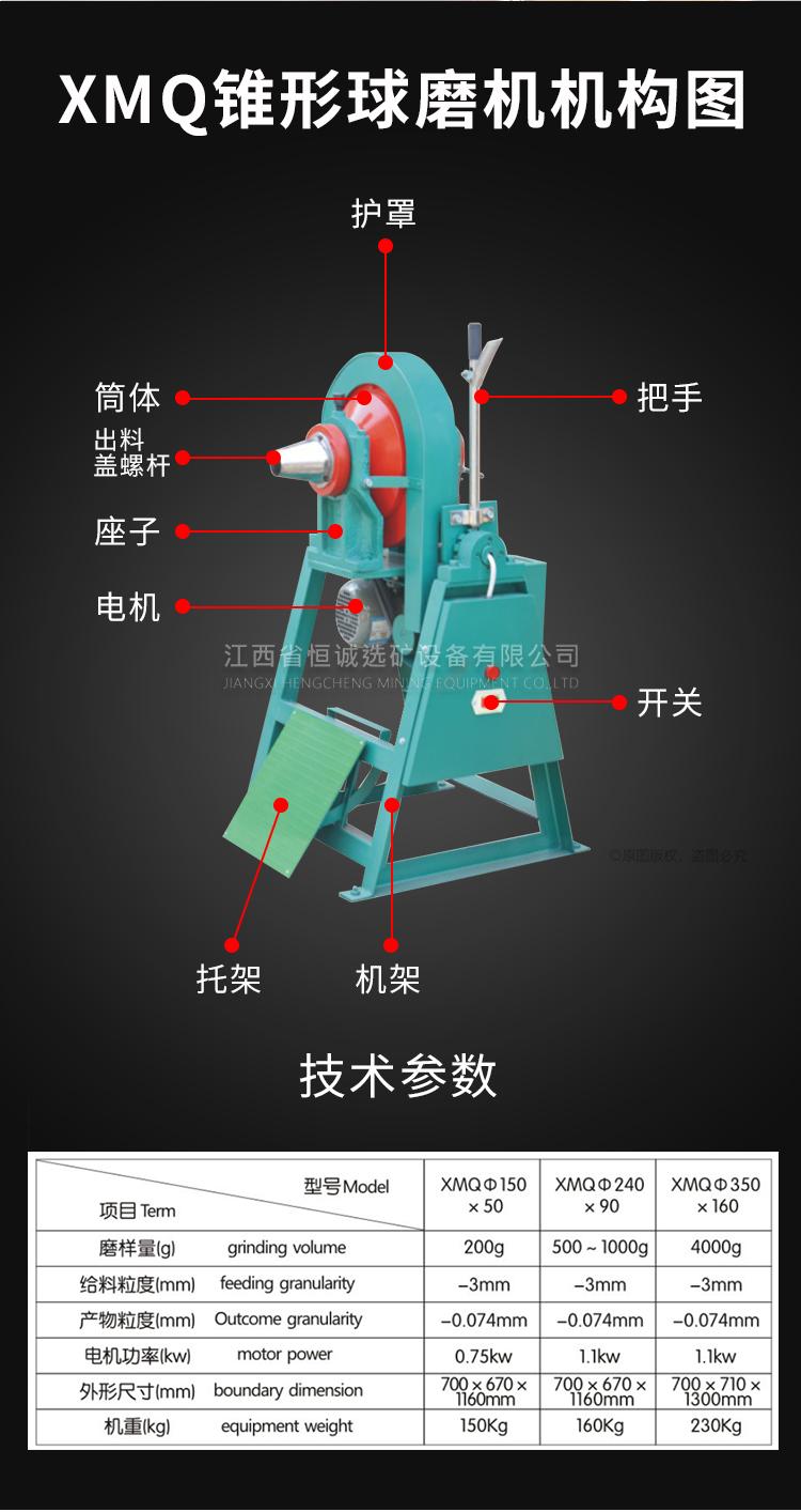 实验球磨机详情页_06.jpg