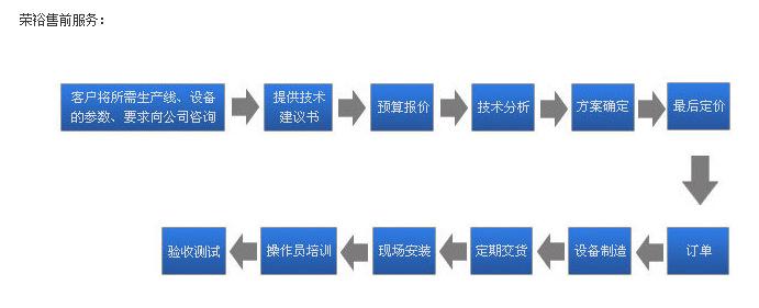 食品全自动装盒机 广州日用品自动包装设备 广州自动生产流水线示例图148