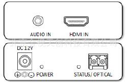 HDMI光端机HDMI光纤延长器非压缩HDMI光端机HDMI高清视频光端机示例图1