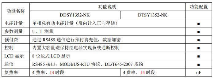 江苏无锡三相远程预付费电能表DTSY1352-NK 安科瑞 工厂发货示例图5