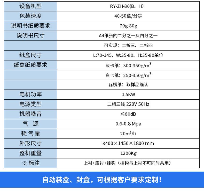 全自动包装机 全自动装盒机 荣裕装盒机生产厂家示例图4