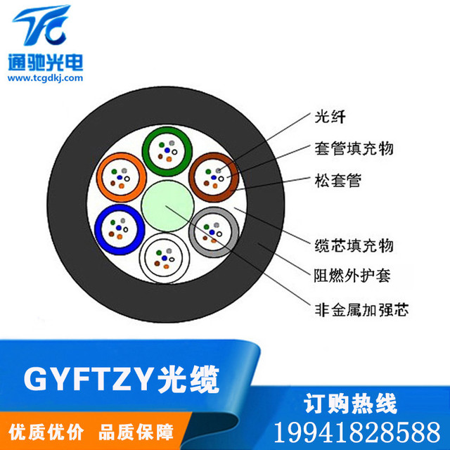 GYFTZY-24B1光缆层绞式非金属阻燃室外光纤线24芯非金属LSZH光缆图片