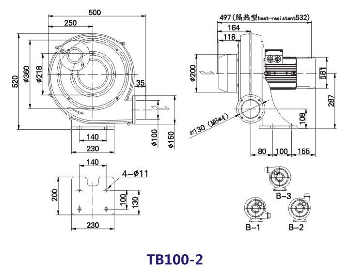 TB150-10  7.5KW透浦式鼓風機 燃燒機專用鼓風機 耐高溫中壓風機示例圖25