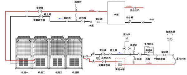 空气源热泵      空气源空调      空气能中央空调     风冷模块中央空调示例图1